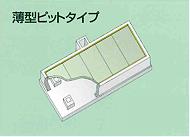 トラックスケール・薄型ピットタイプ