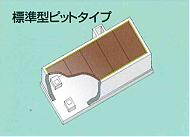 トラックスケール・標準型ピットタイプ